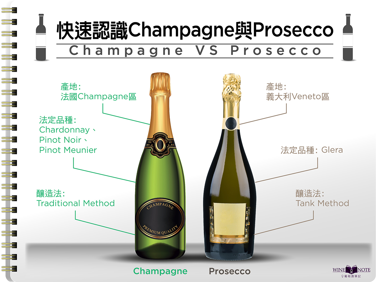 Cost Of Glass Of Prosecco